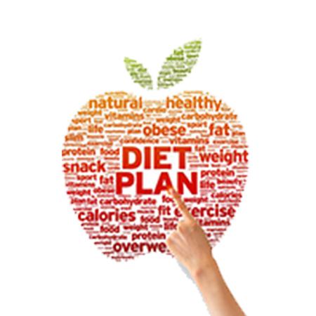 Dieta online. Instrucciones dietéticas.